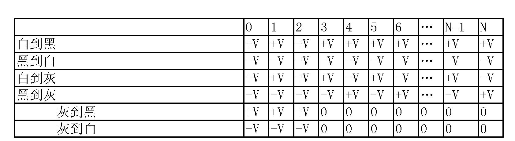 Figure CN101373581BD00131