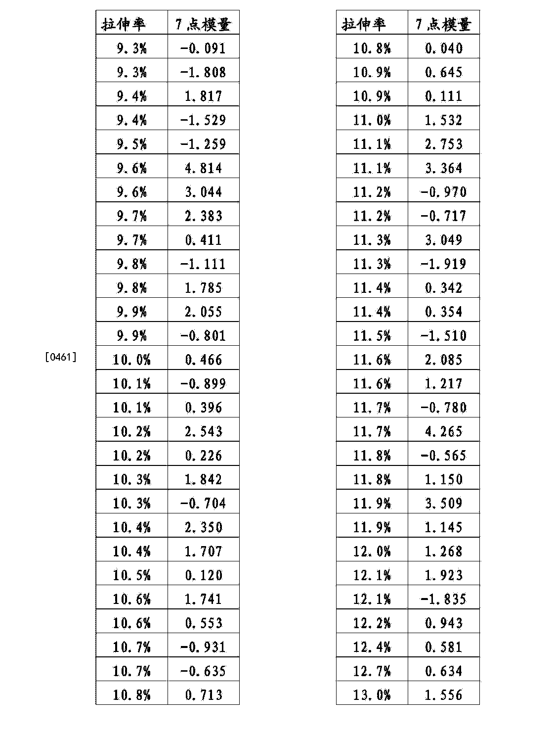 Figure CN104195865BD00481