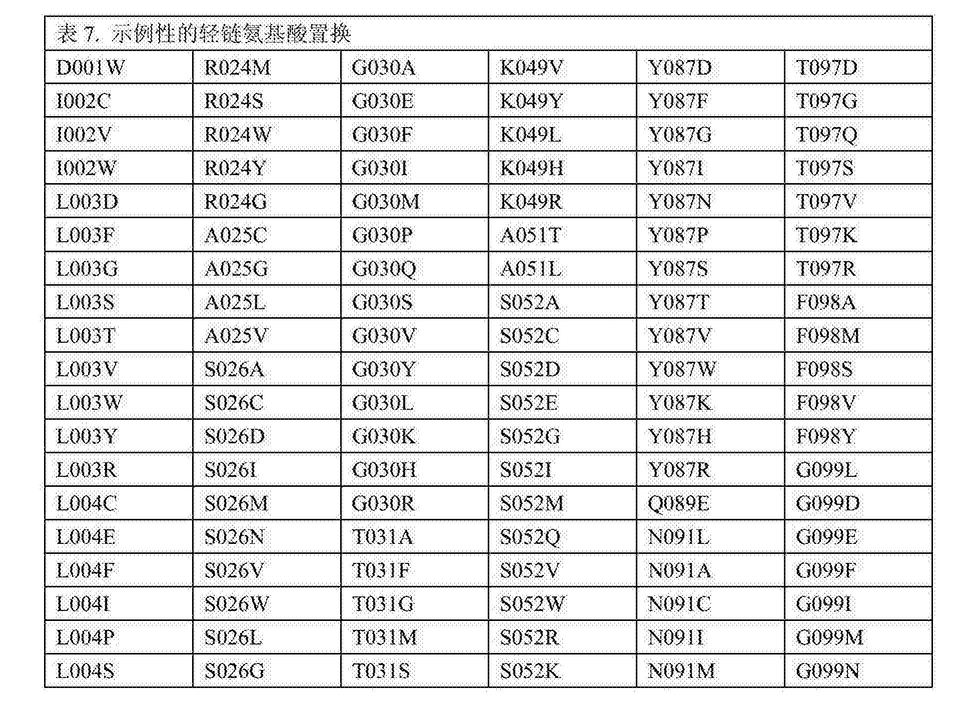 Figure CN104379602BD00821