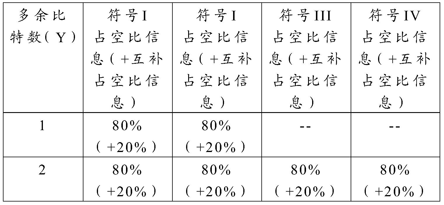 Figure PCTCN2017085564-appb-000022