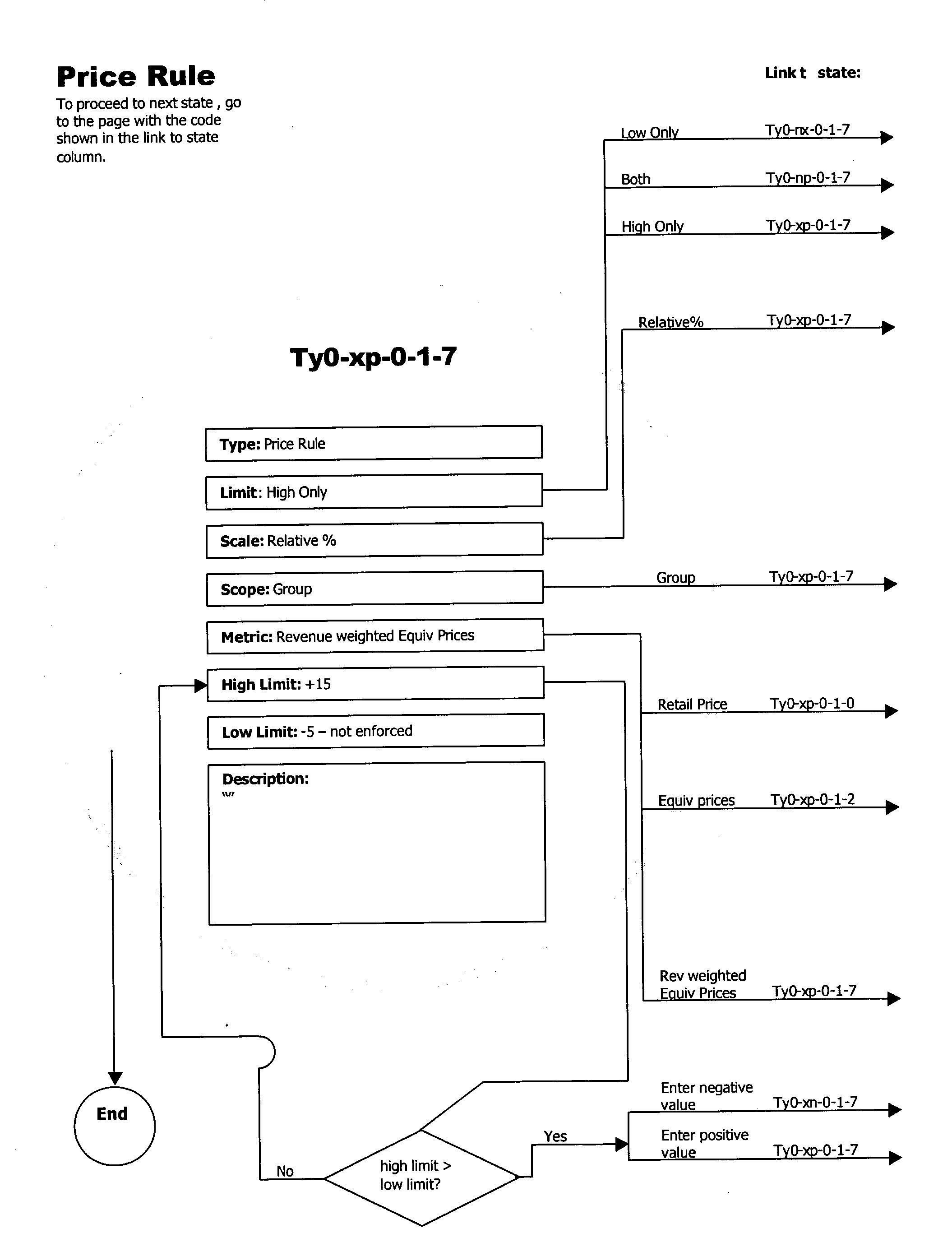 Figure US20040210541A1-20041021-P00054