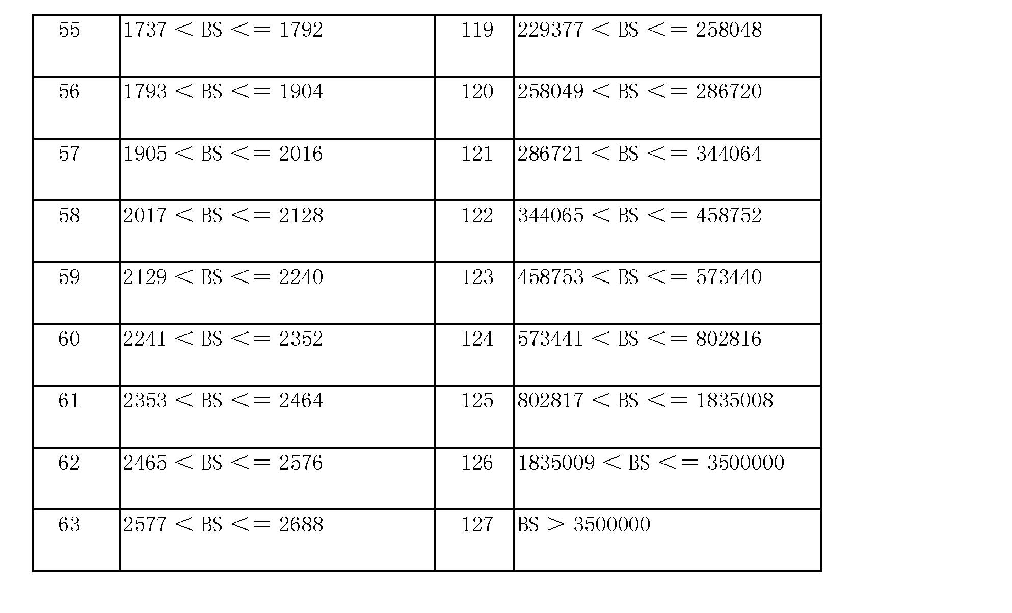Figure CN102781102AD00141
