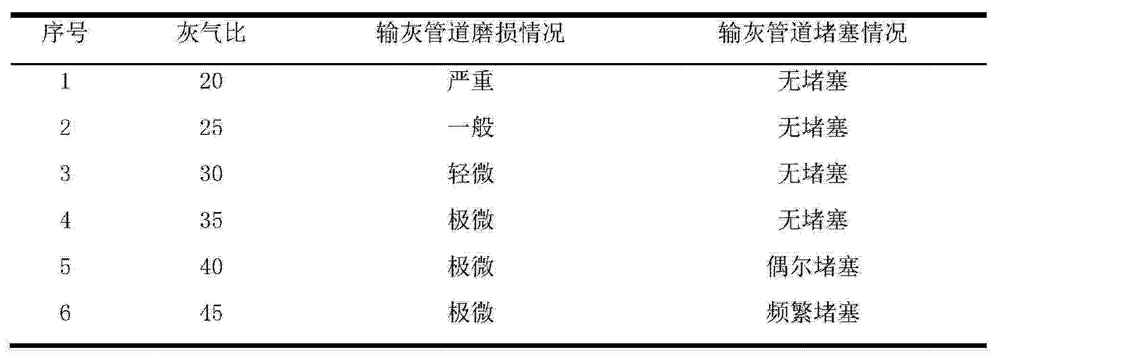Figure CN103213844AD00101