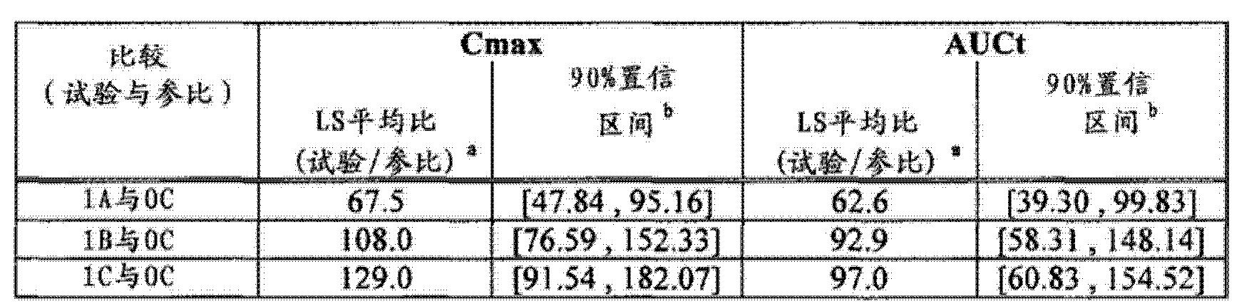 Figure CN102688241AD01491