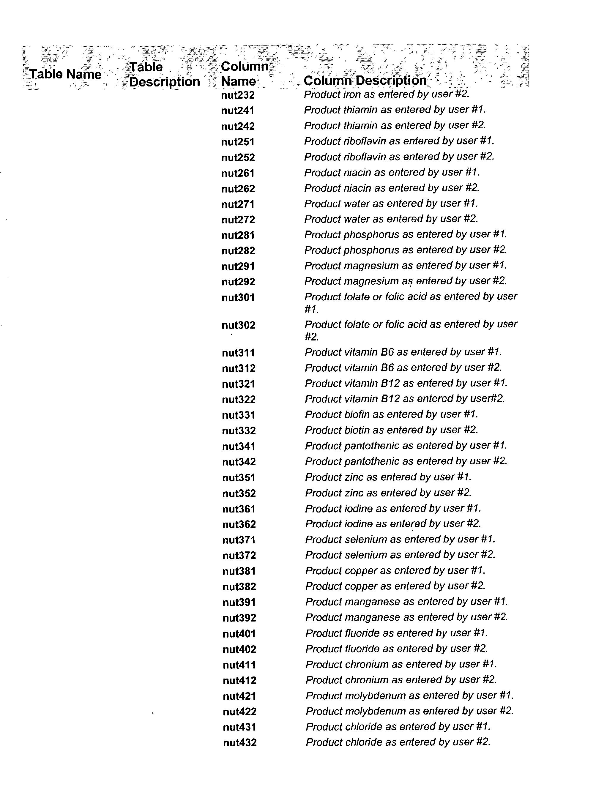Figure US20030171944A1-20030911-P00006