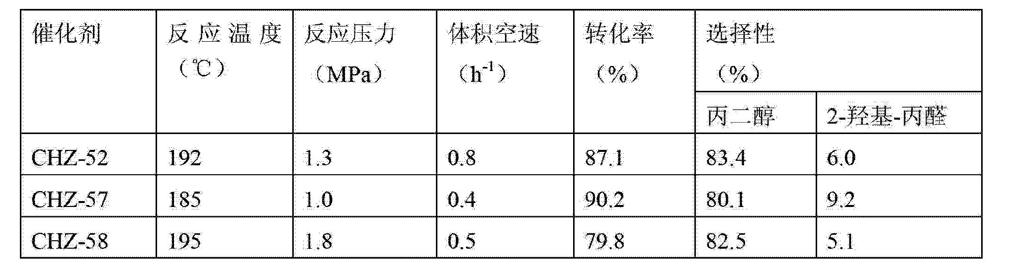 Figure CN103787829BD00111