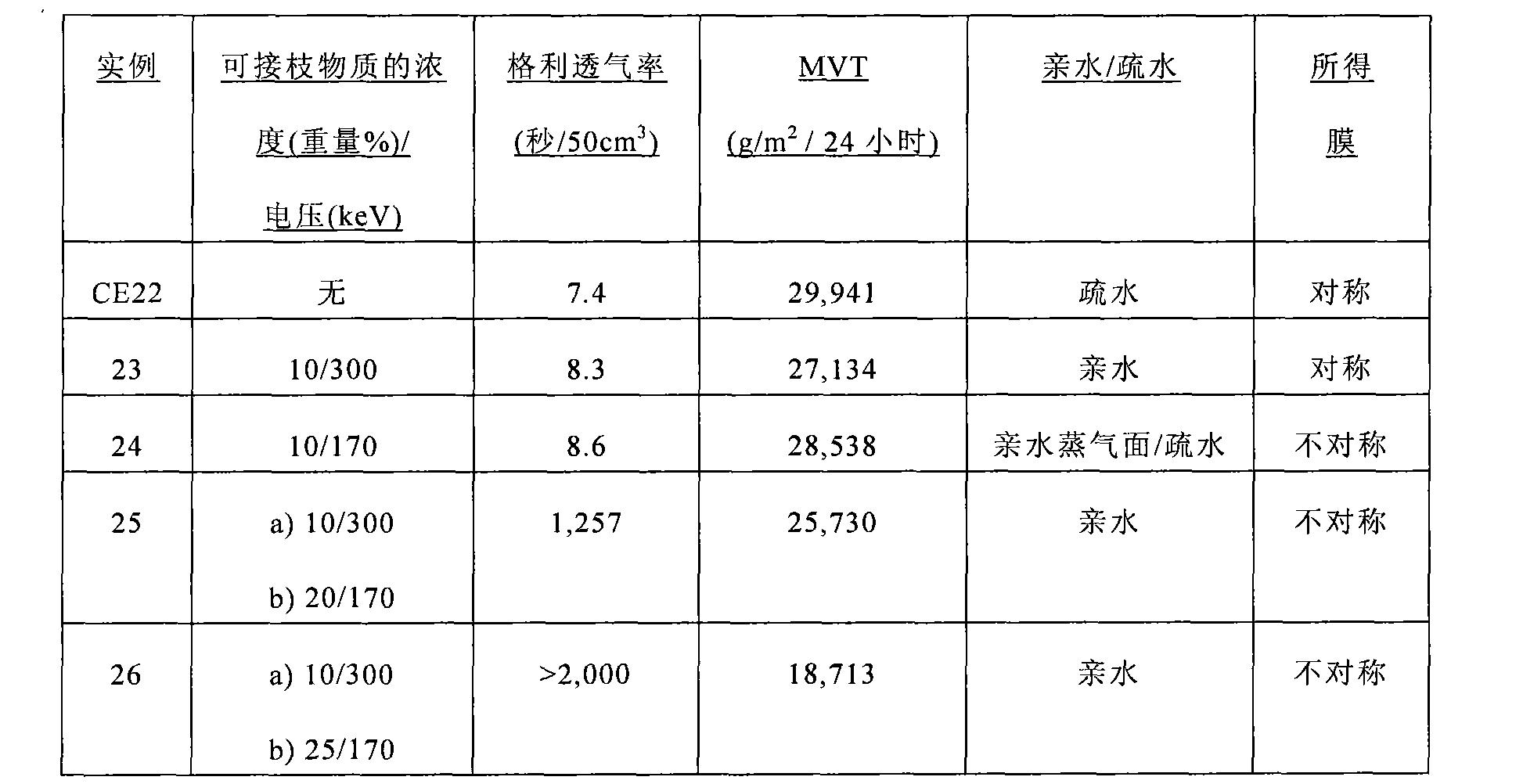 Figure CN101945694BD00241