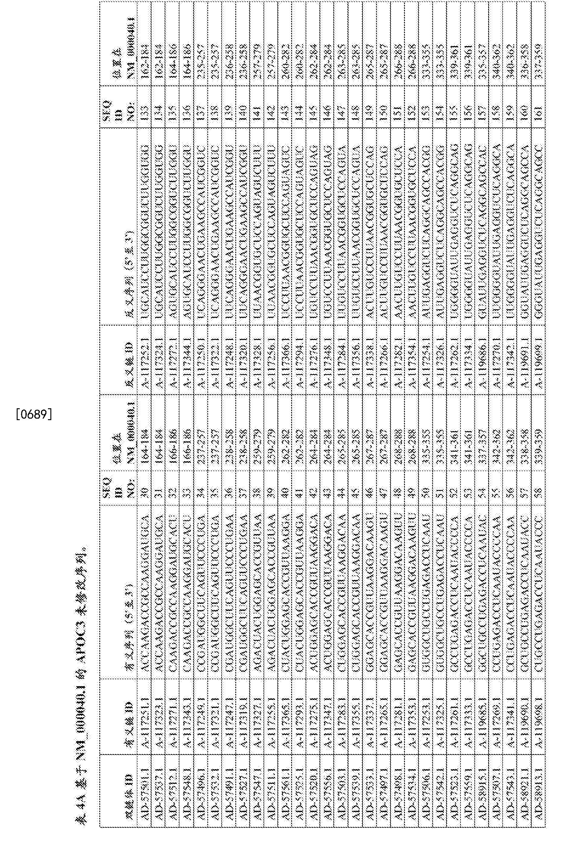 Figure CN107250362AD01071