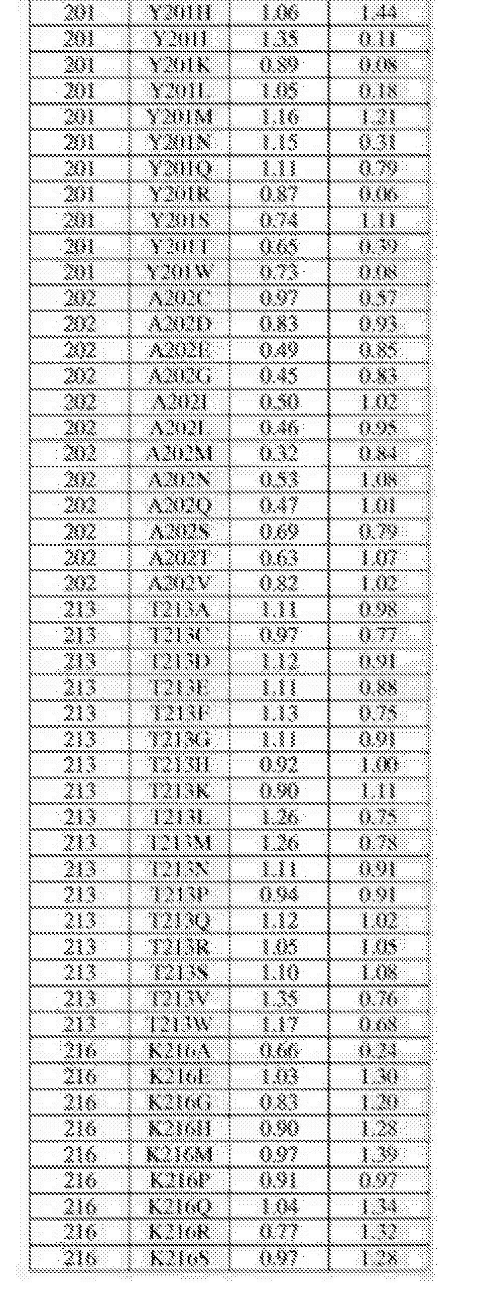 Figure CN105483099AD02011