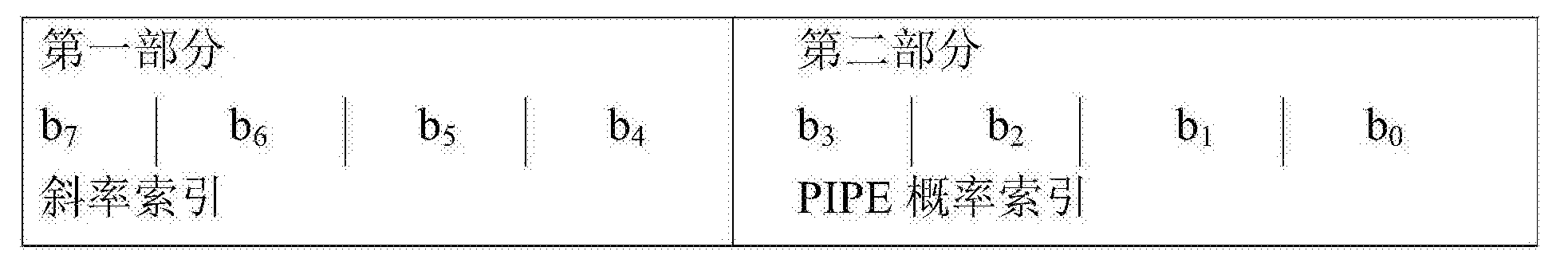 Figure CN107801041AD00461