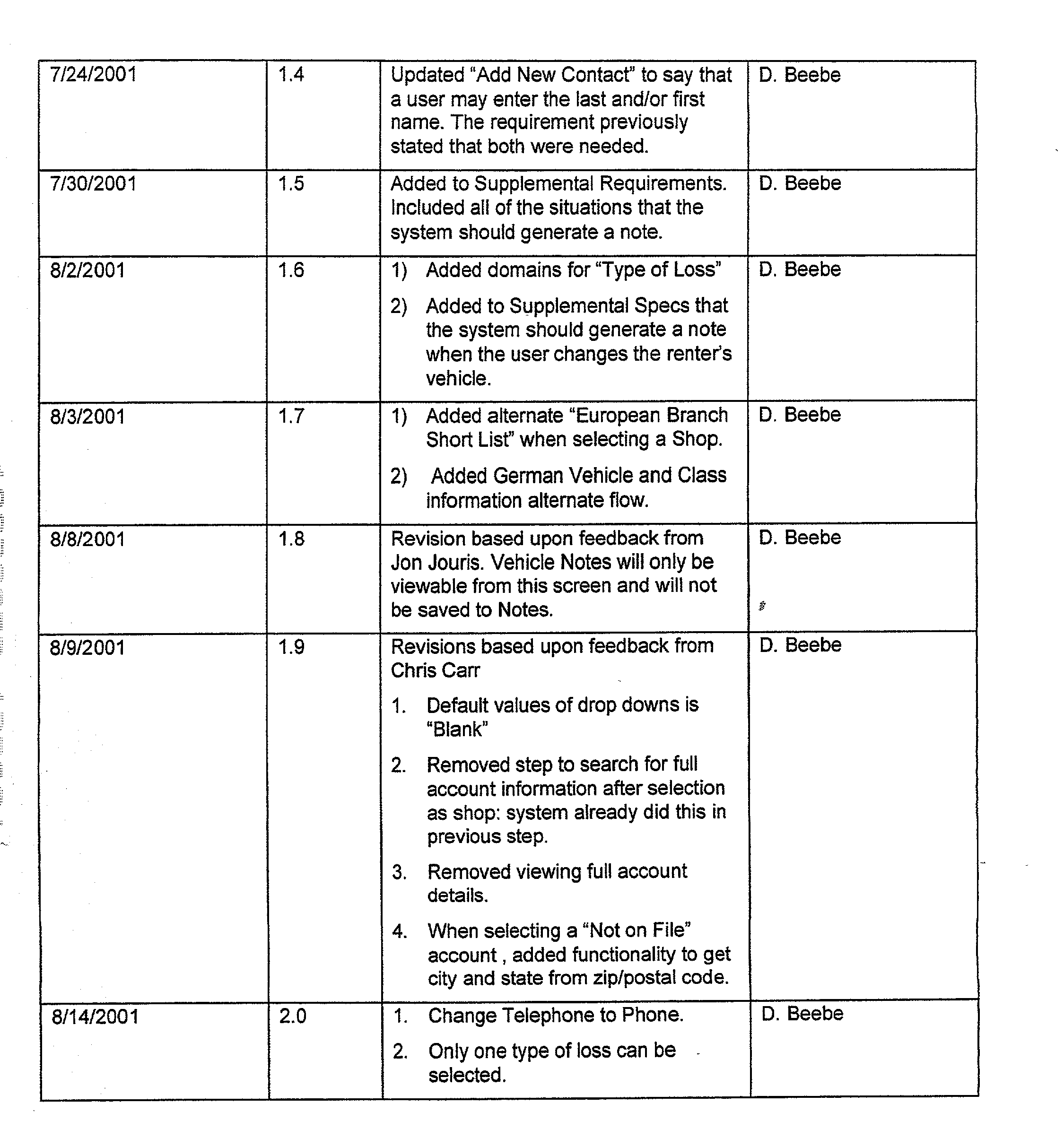 Figure US20030125992A1-20030703-P01626