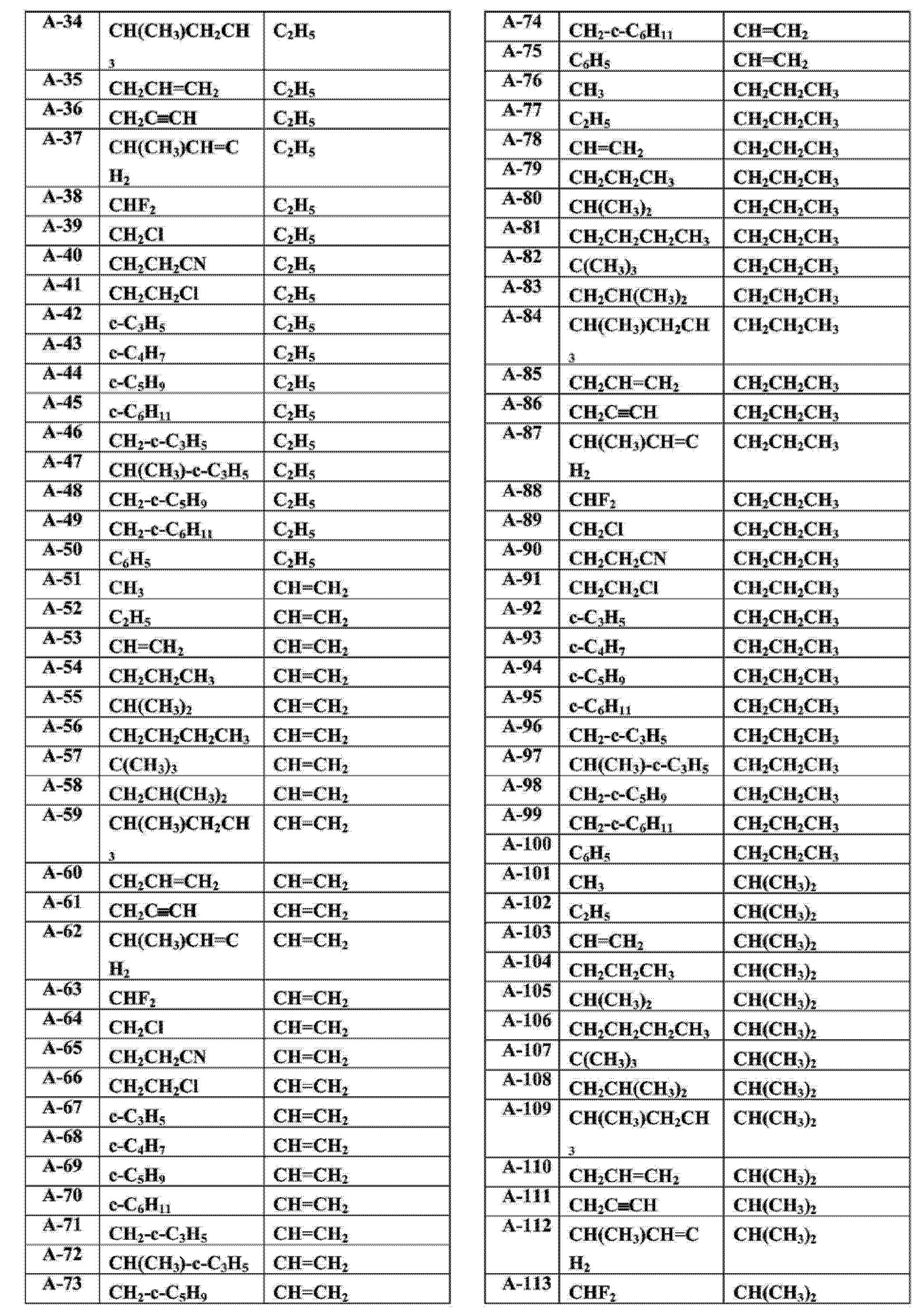 Figure CN103827103AD00291