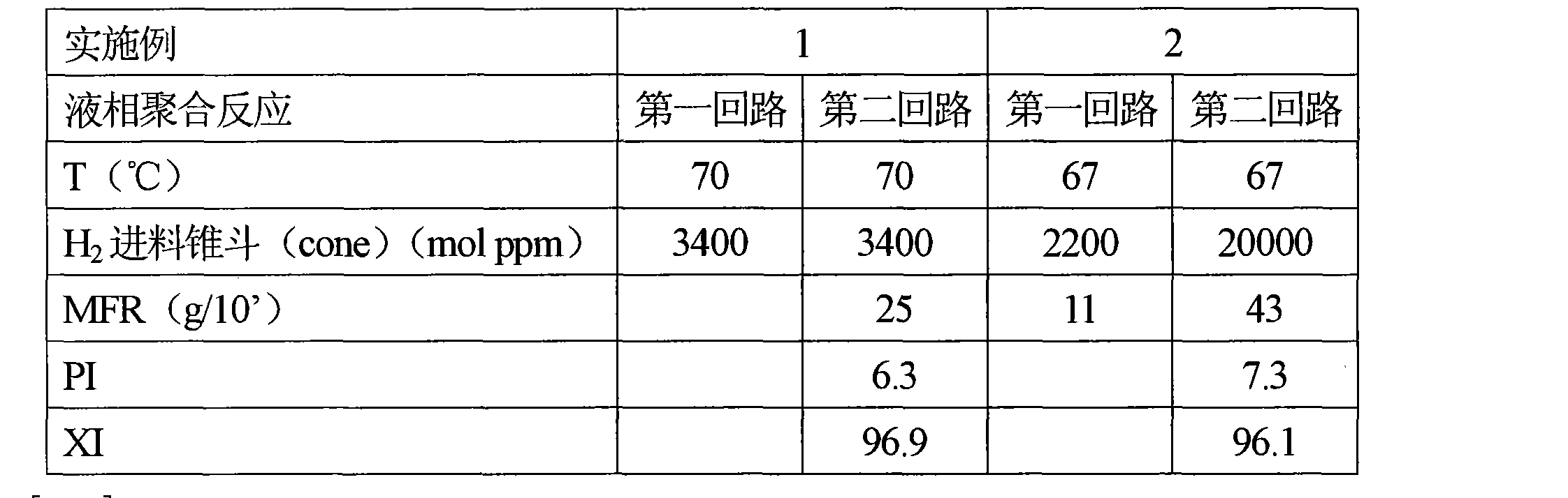 Figure CN102361927AD00101