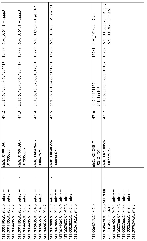 Figure imgf000873_0001