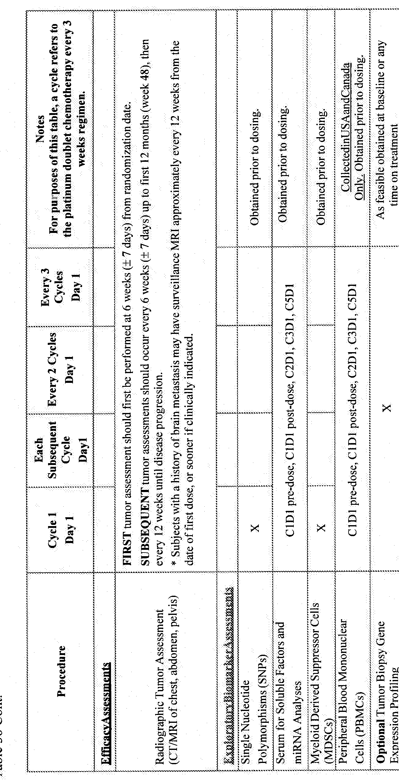 WO2015176033A1 - Treatment of lung cancer using a