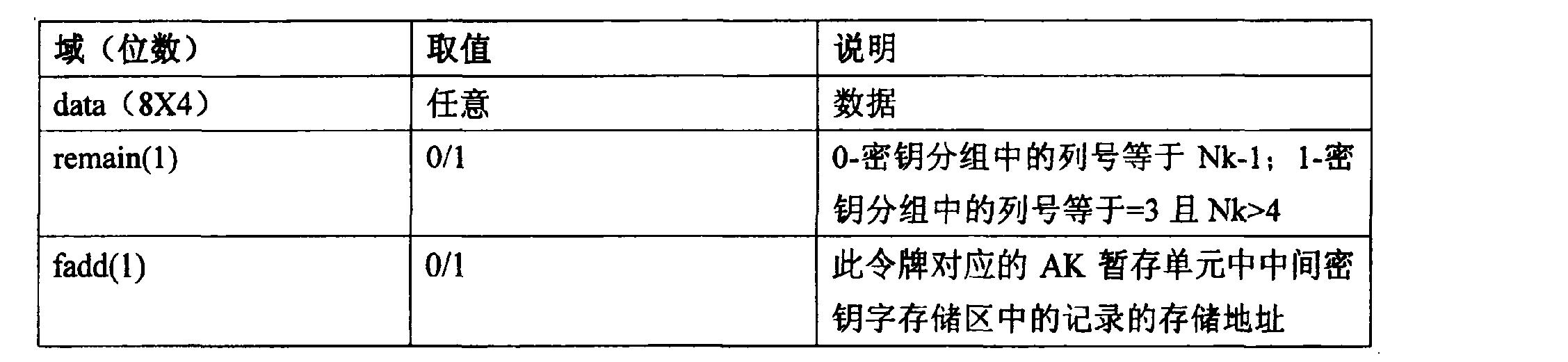 Figure CN1761185BD00293