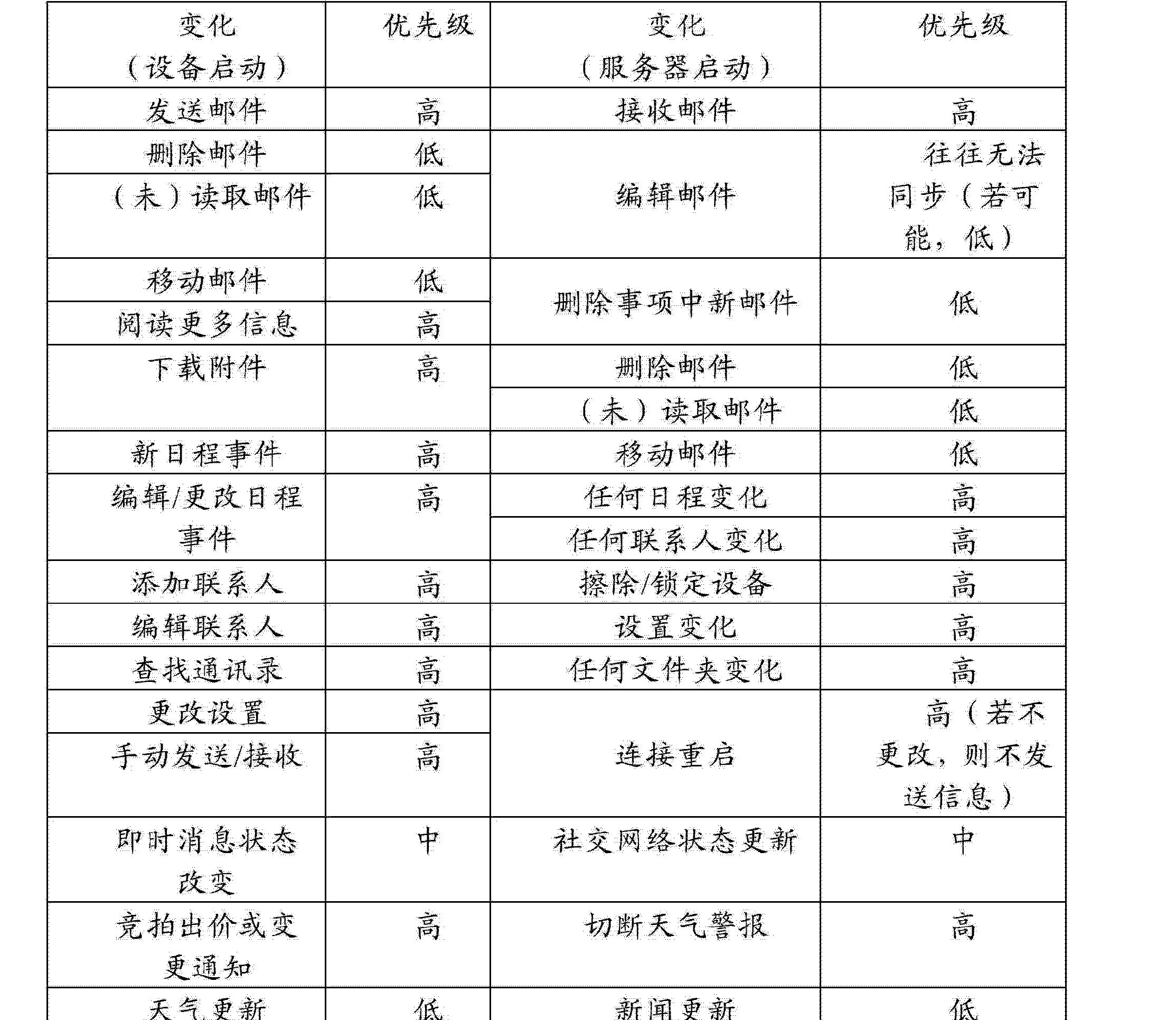 Figure CN103404193AD00231