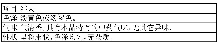 Figure CN103027884BD00071