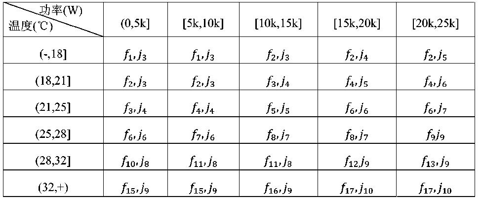 Figure CN104566816AC00051