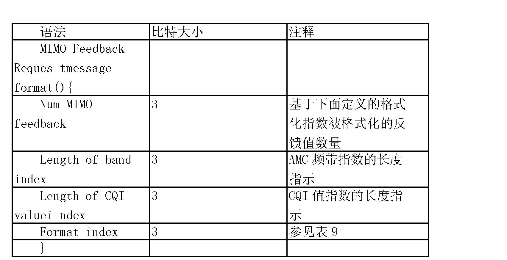 Figure CN101156322BD00312