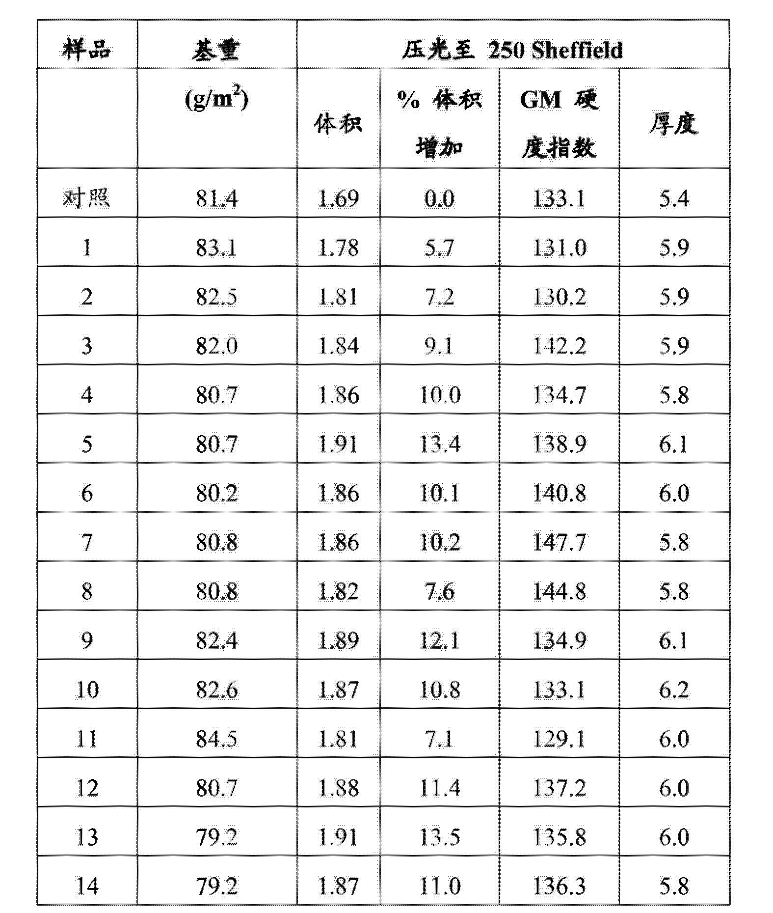 Figure CN104032622AD00241