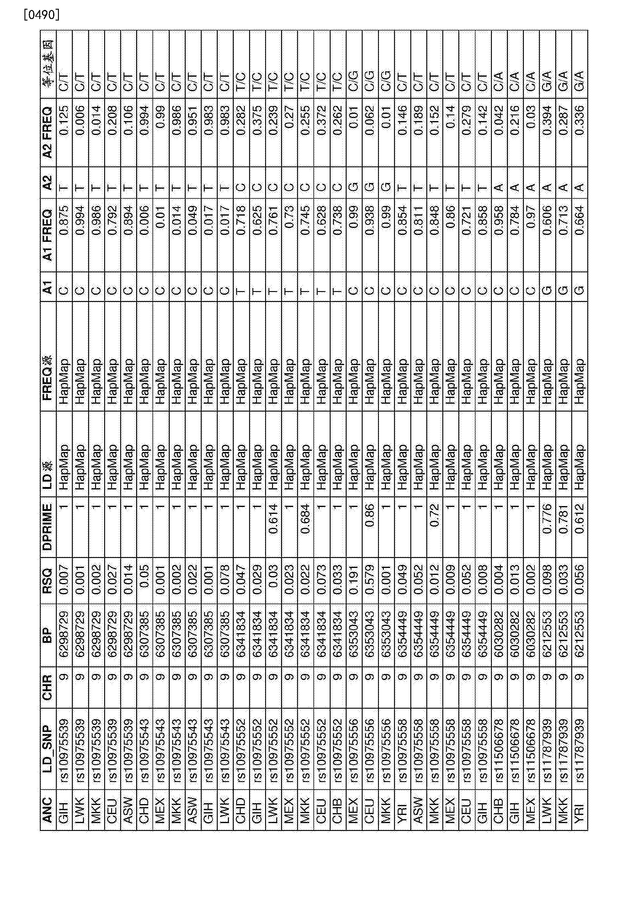 Figure CN107109494AD01611