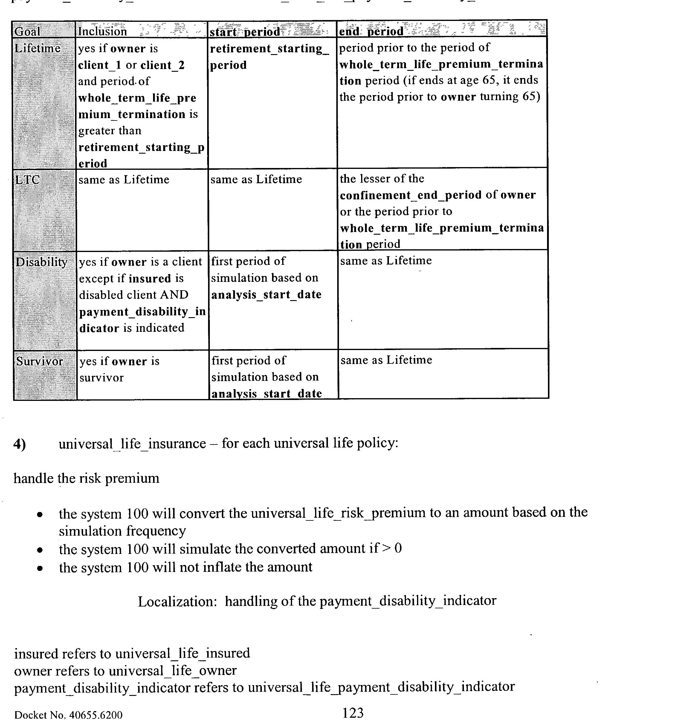 Figure US20030028466A1-20030206-P00075