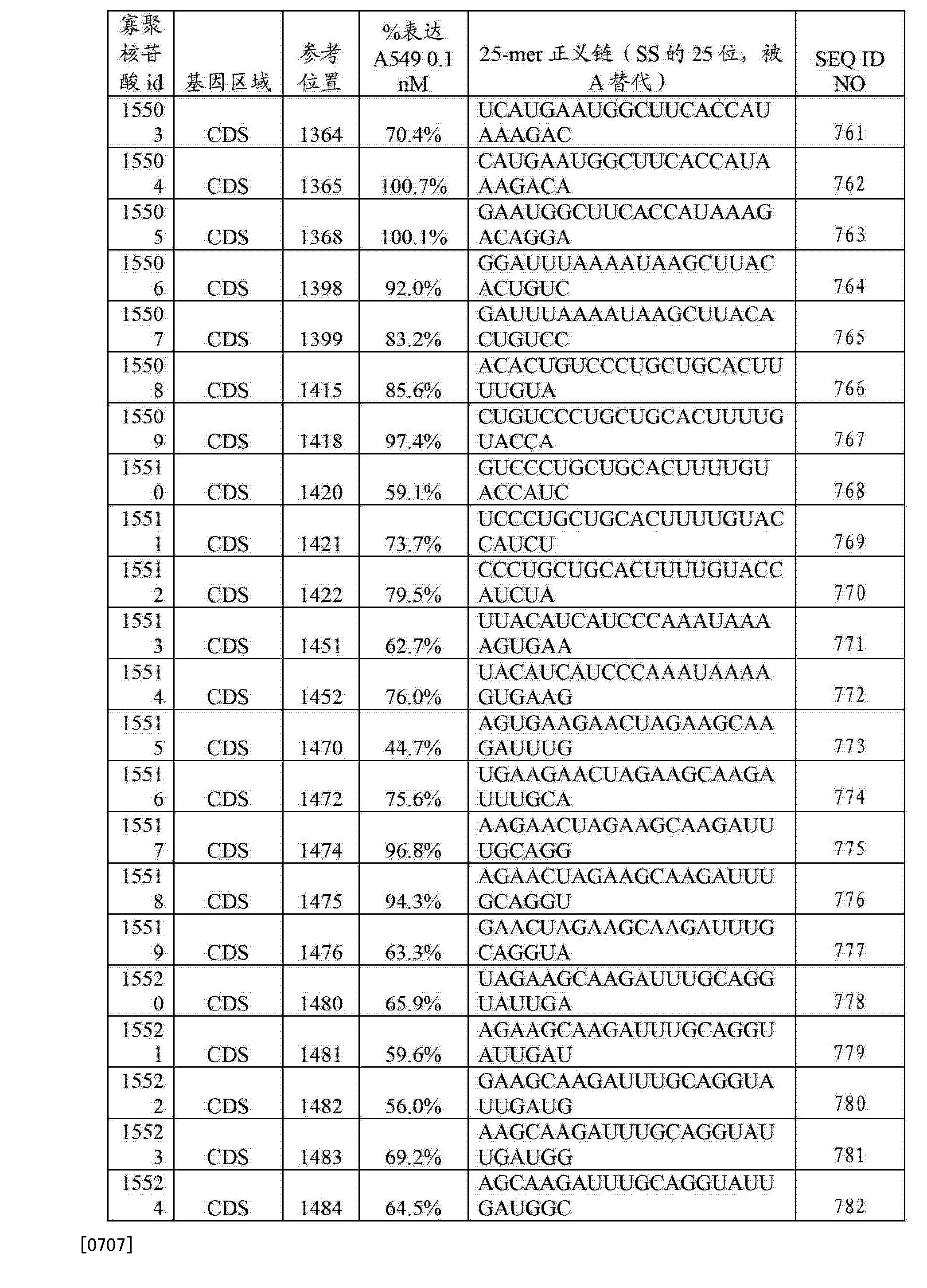 Figure CN103108642BD01181