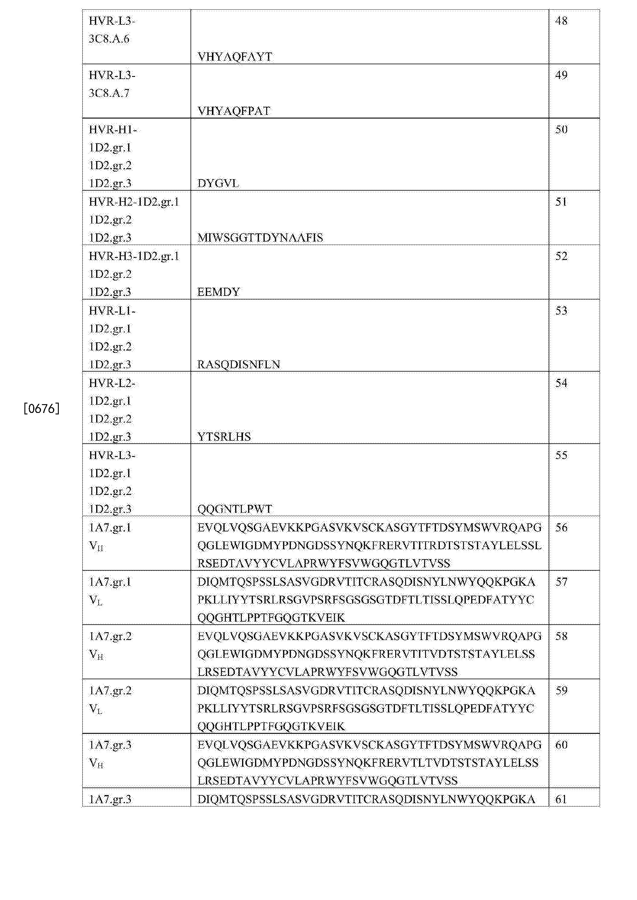 Figure CN107709364AD00901