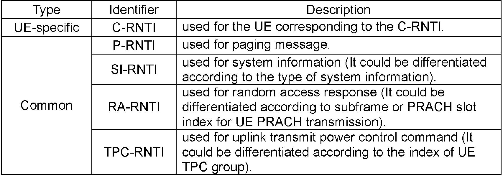 Figure PCTKR2011003518-appb-T000004