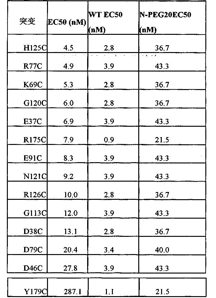 Figure CN102625811BD00401