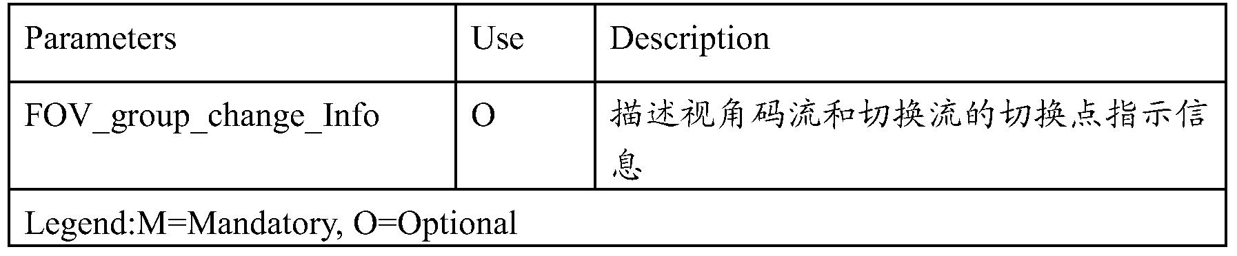 Figure PCTCN2017086548-appb-000030