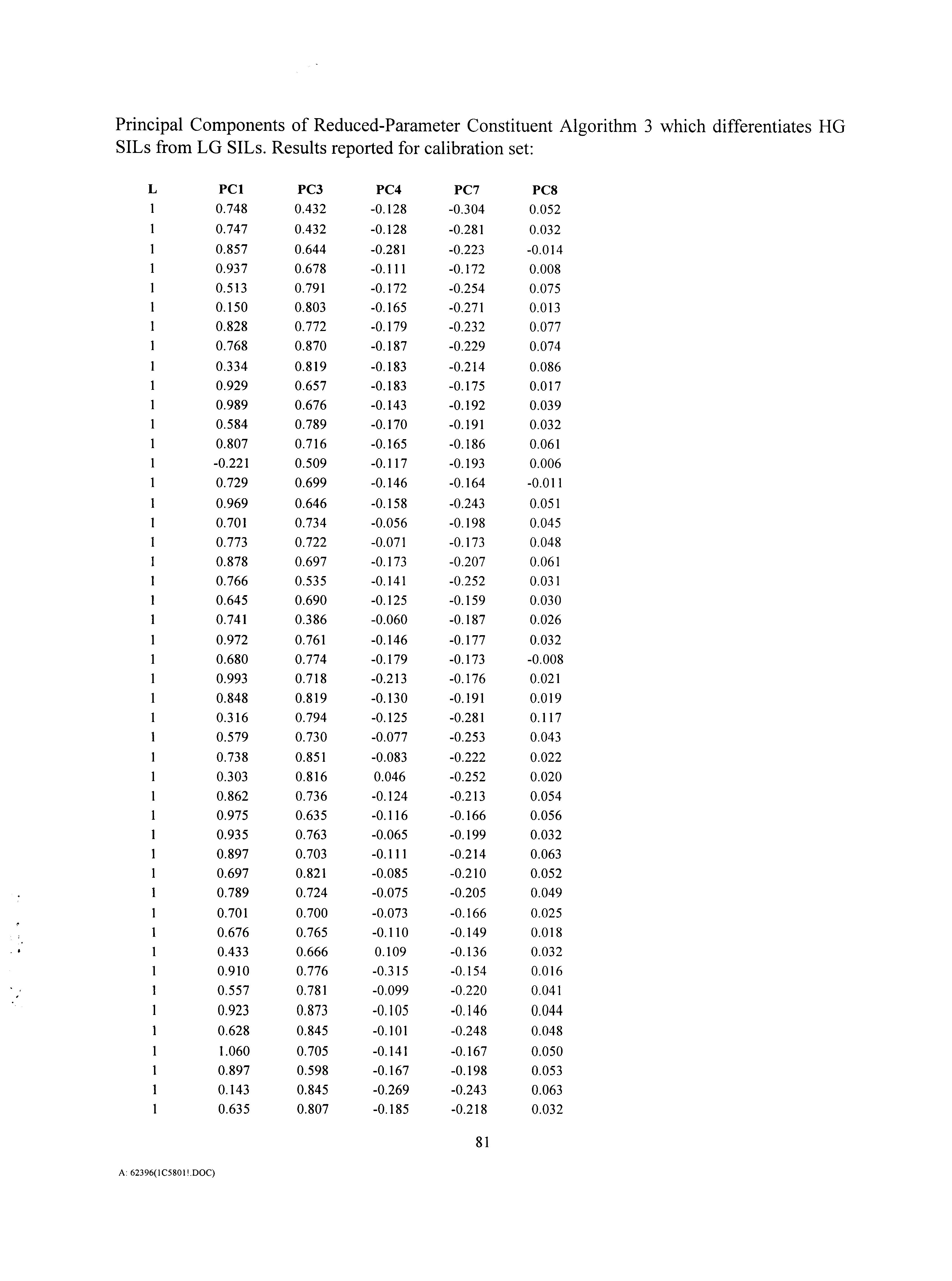 Figure US06258576-20010710-P00021
