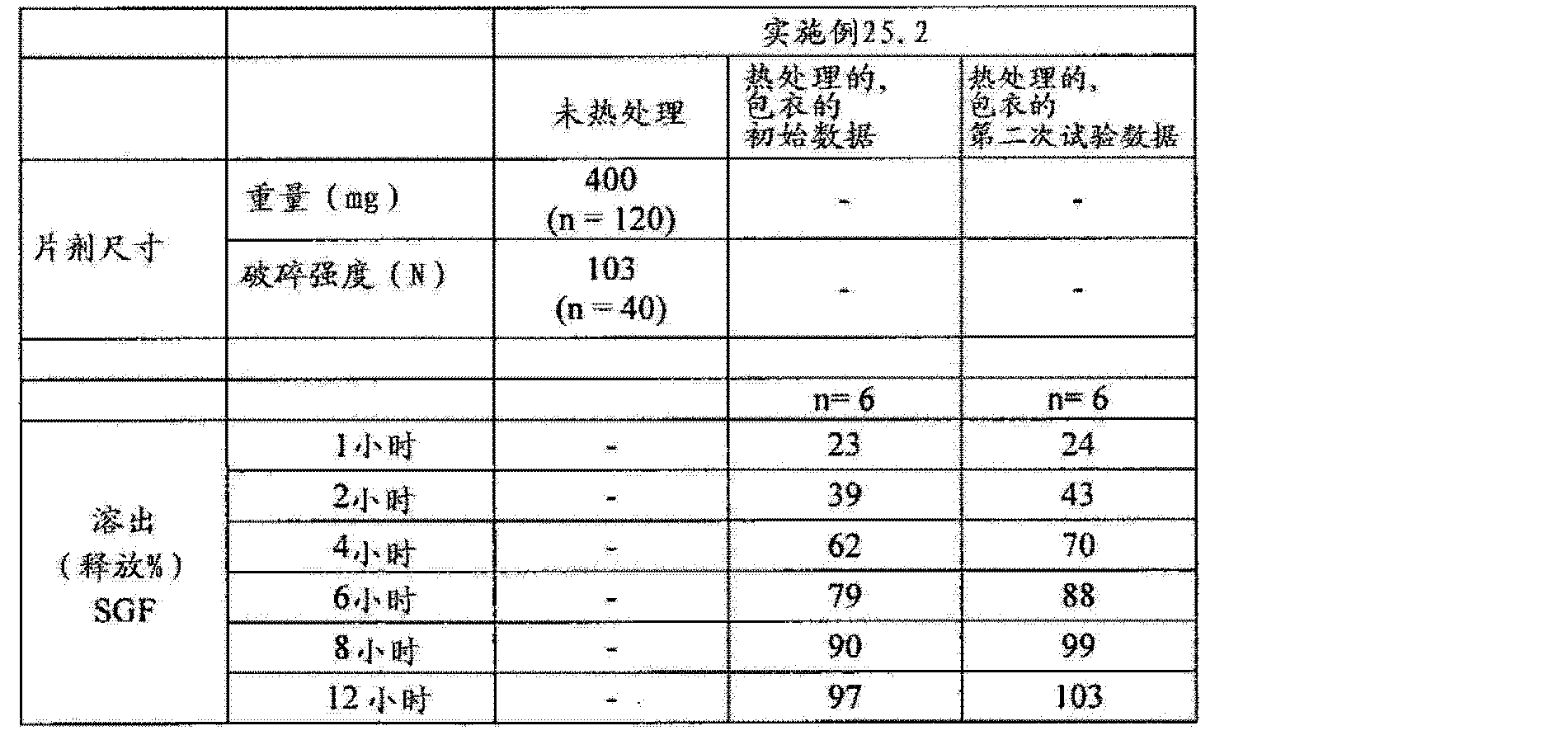 Figure CN102657630AD01421