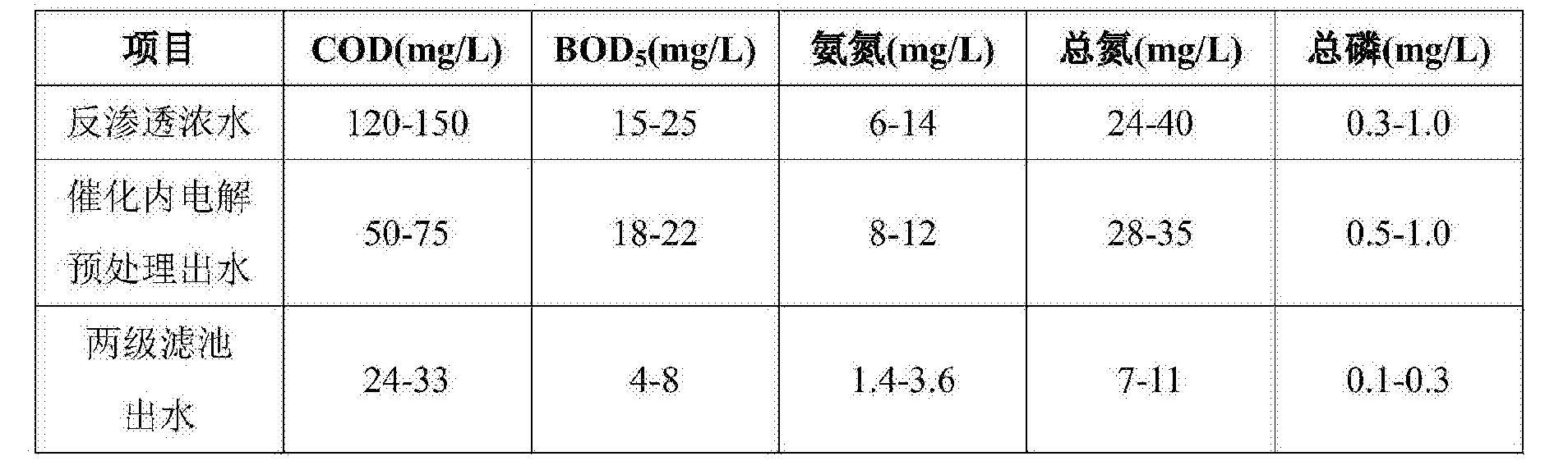 Figure CN104609658BD00061