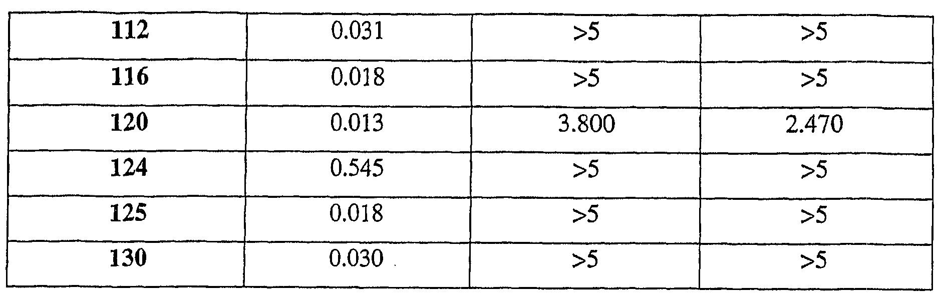 Figure 112004032346398-pct00095