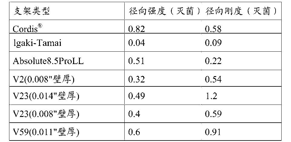 Figure CN102740806BD00371