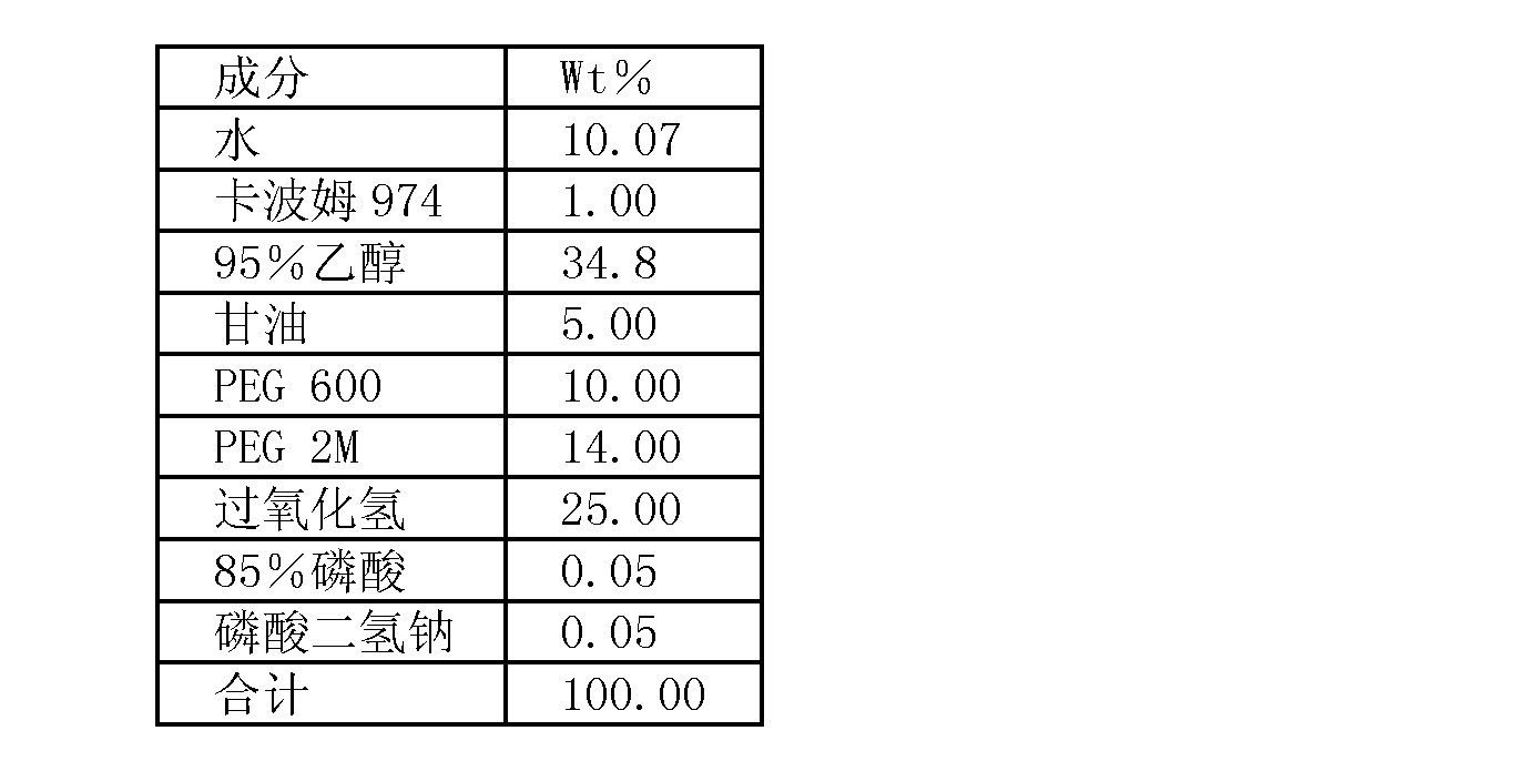 Figure CN101262796BD00081