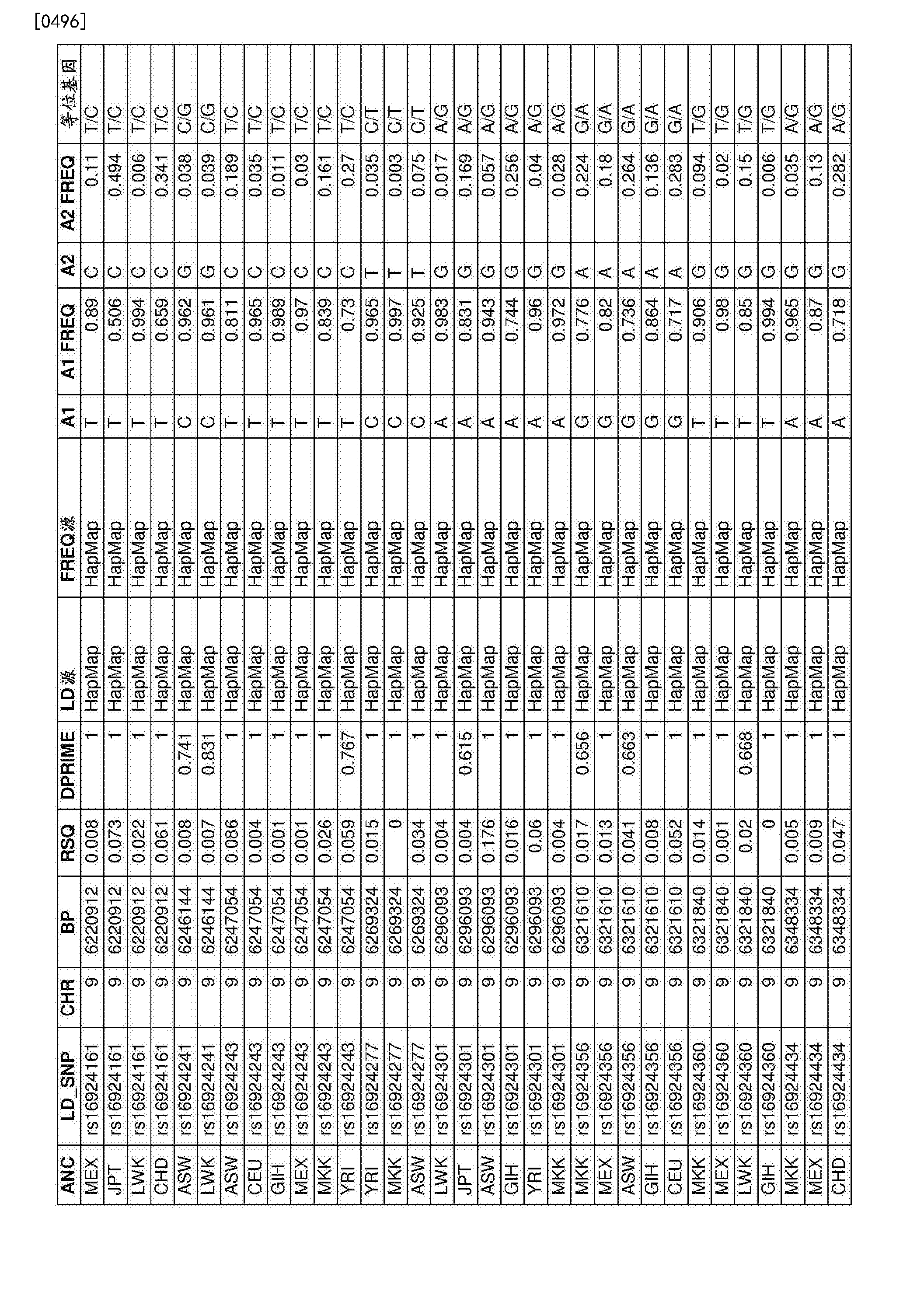 Figure CN107109494AD01671