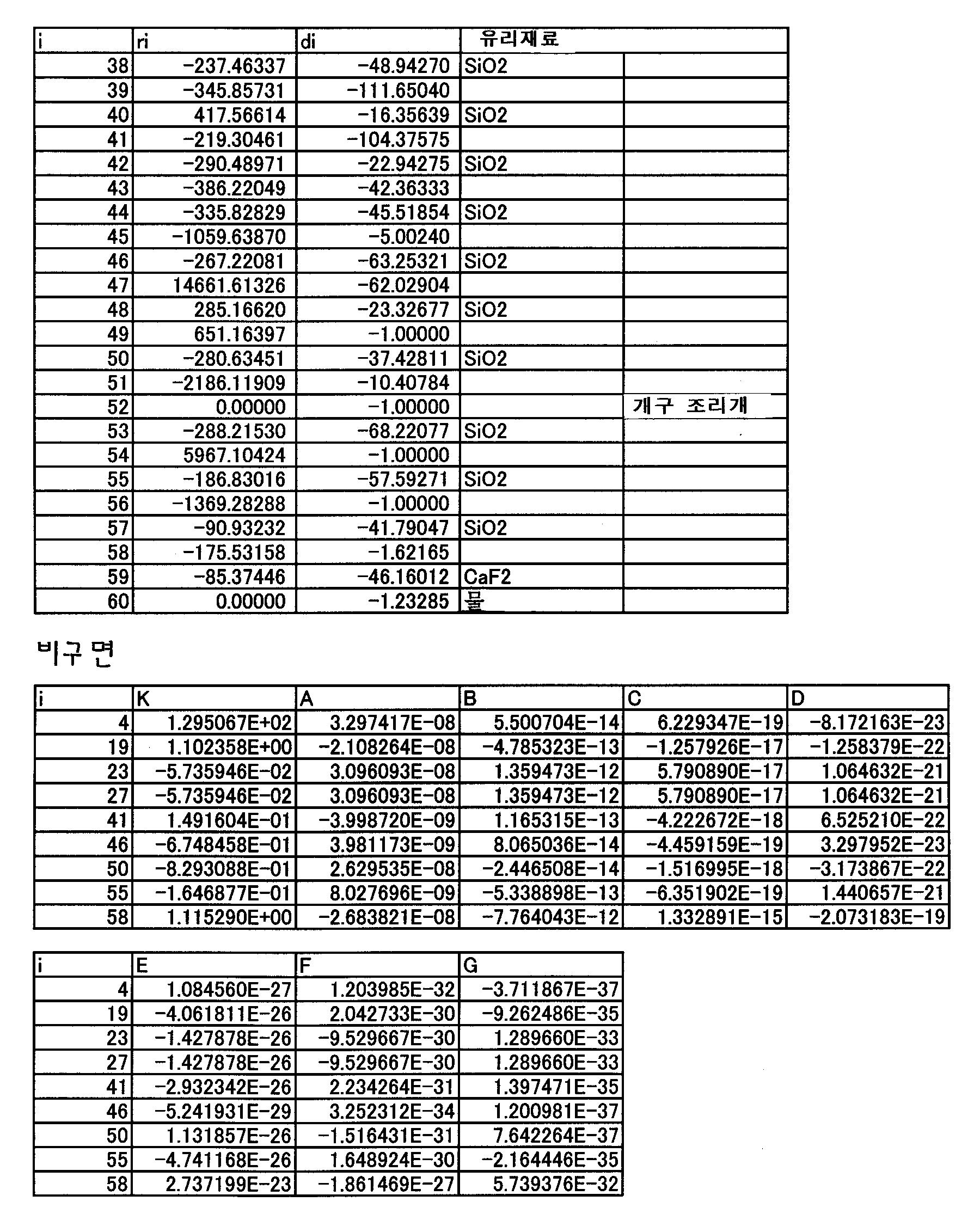 Figure 112004021828717-pat00016