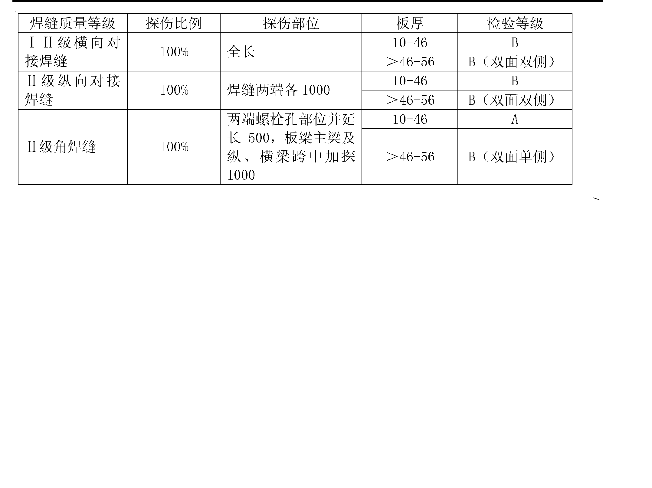 Figure CN102277825AD00121