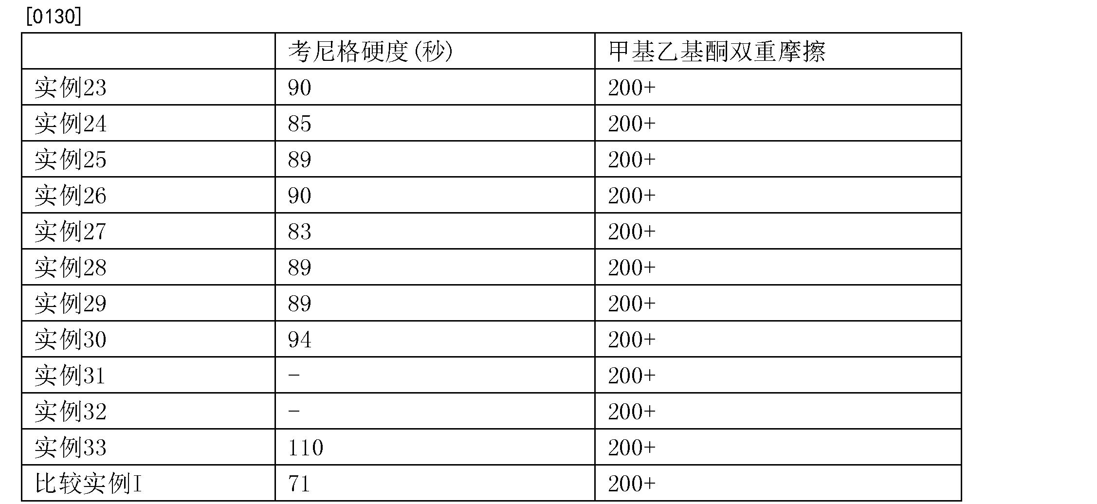 Figure CN104968736BD00251