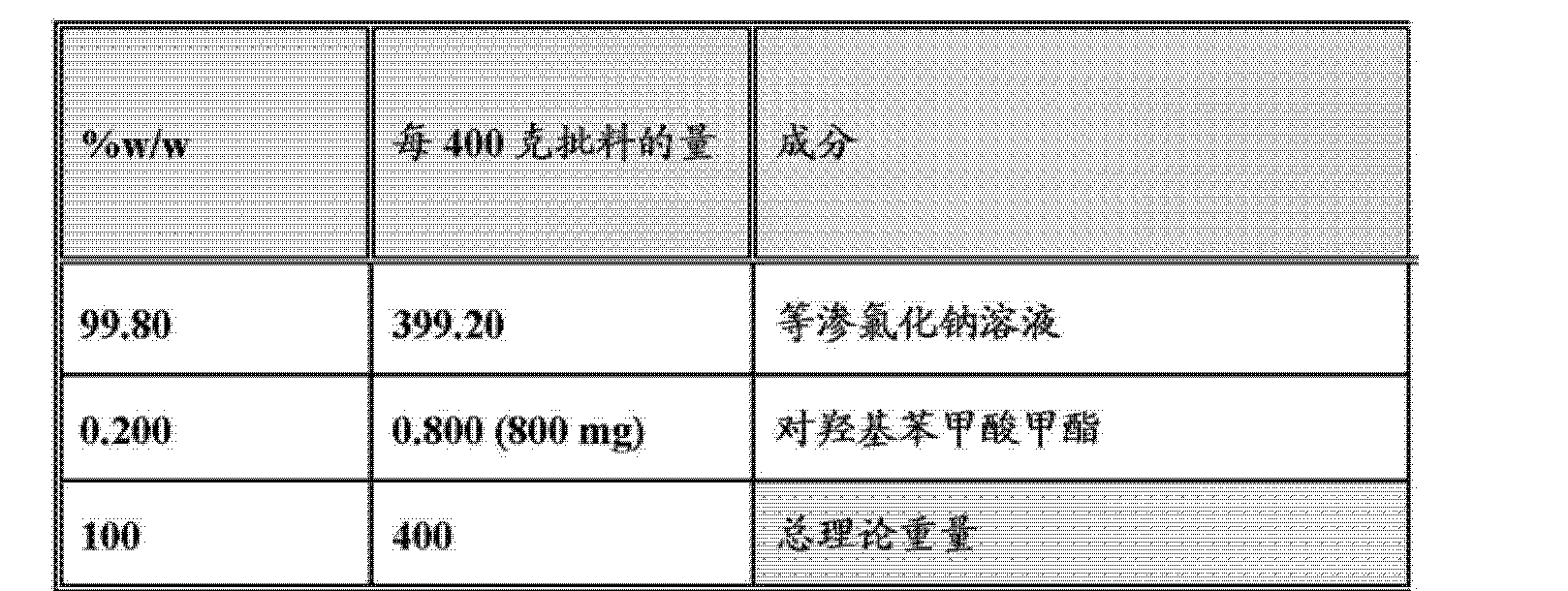 Figure CN103747782AD00952