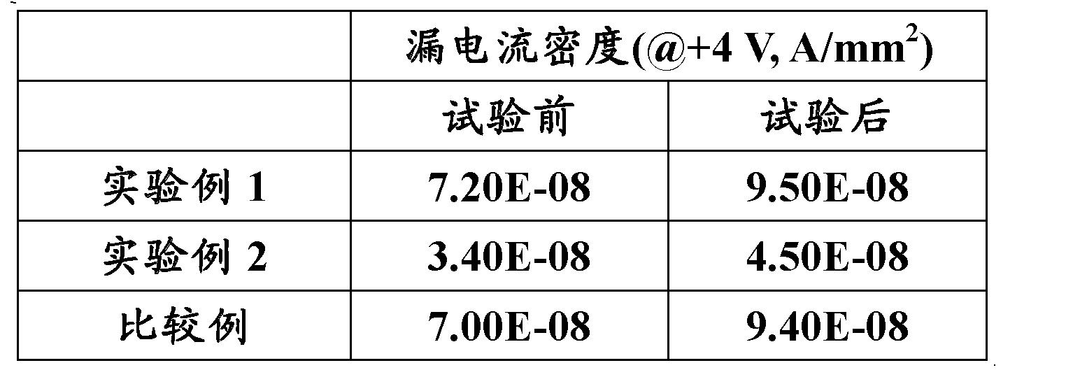 Figure CN102473521AD00092
