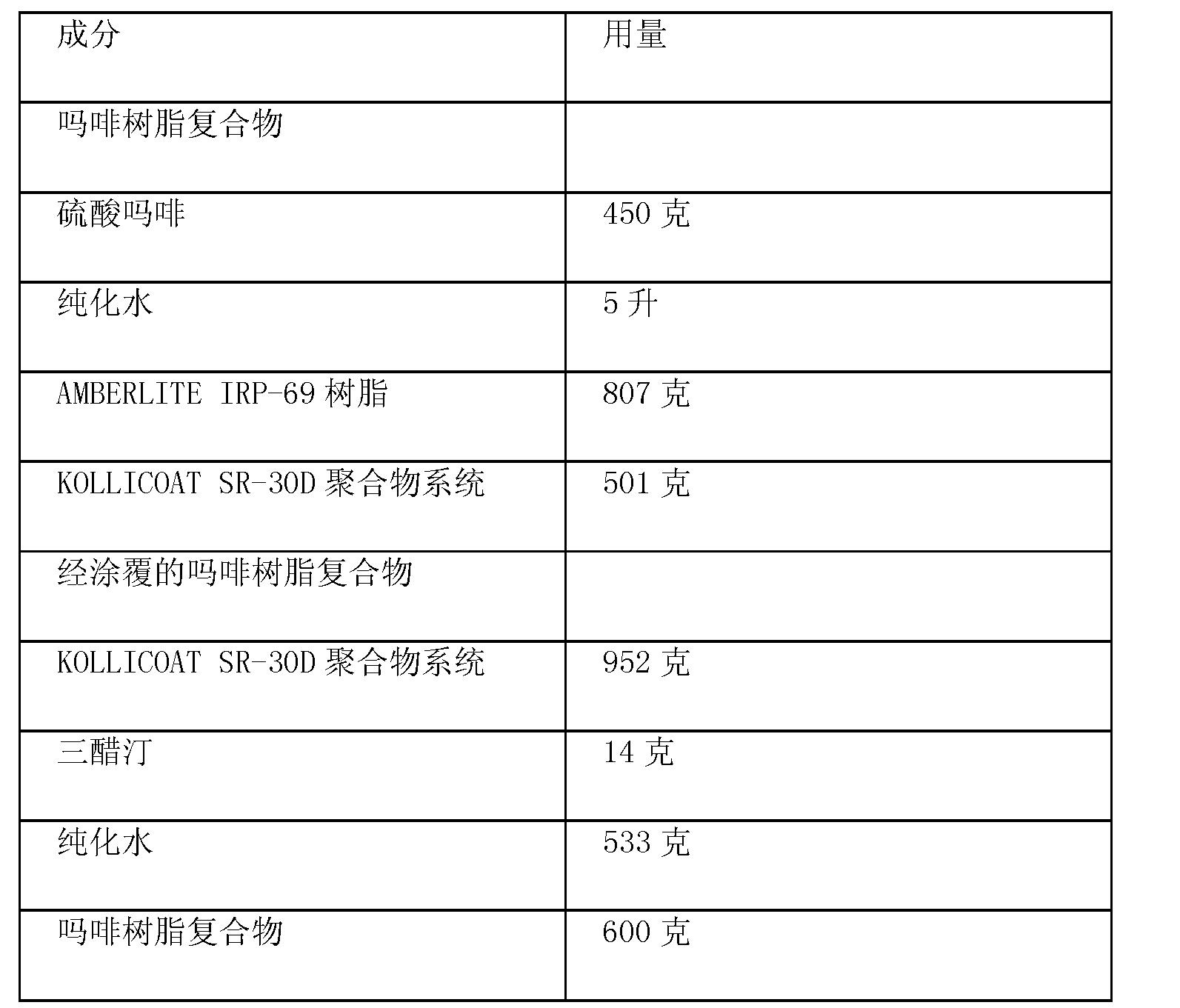 Figure CN102488652BD00181