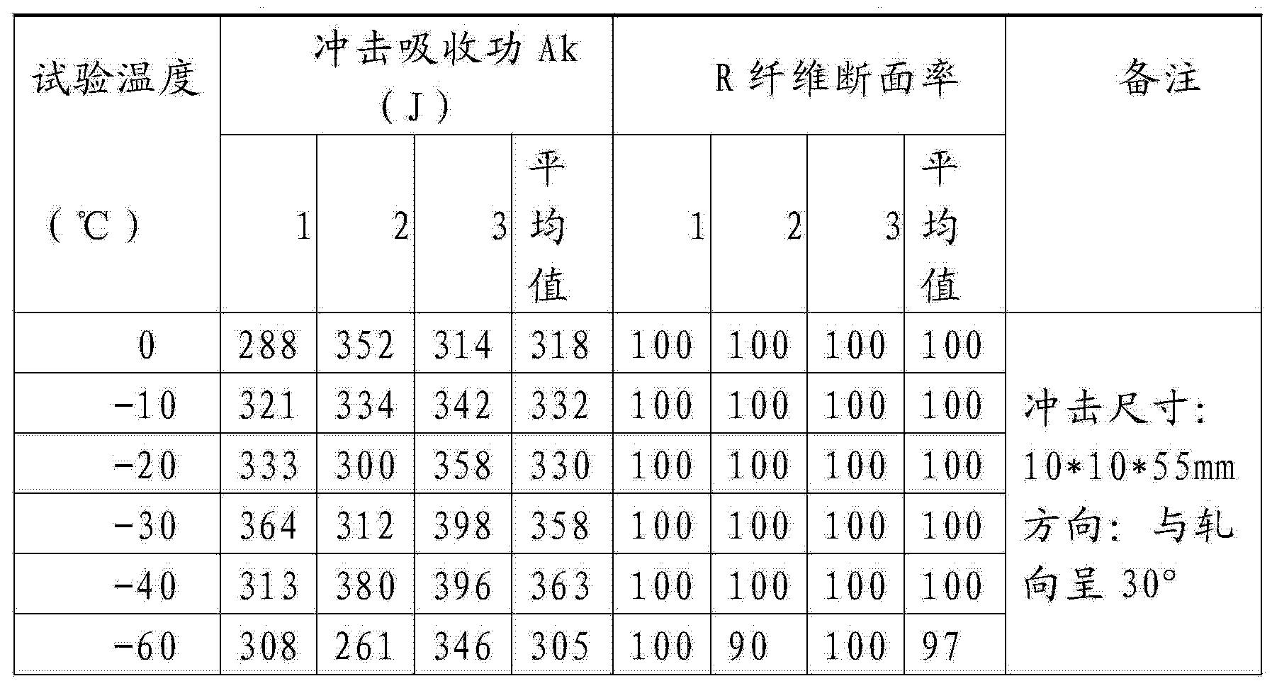 Figure CN104141099AD00072