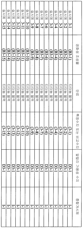 Figure 112012046241217-pct00086