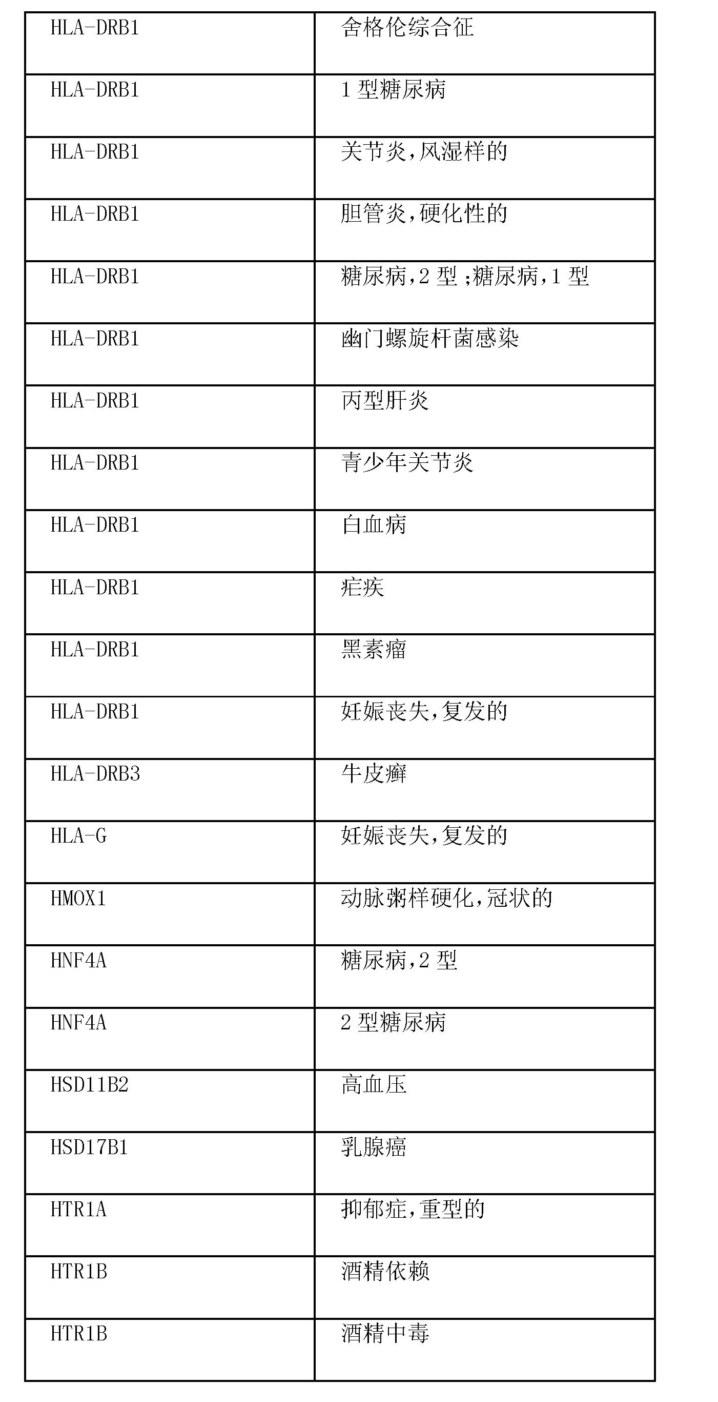 相性 血液 型