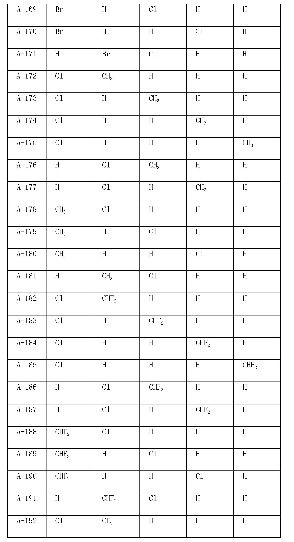 Figure CN102803232AD00381