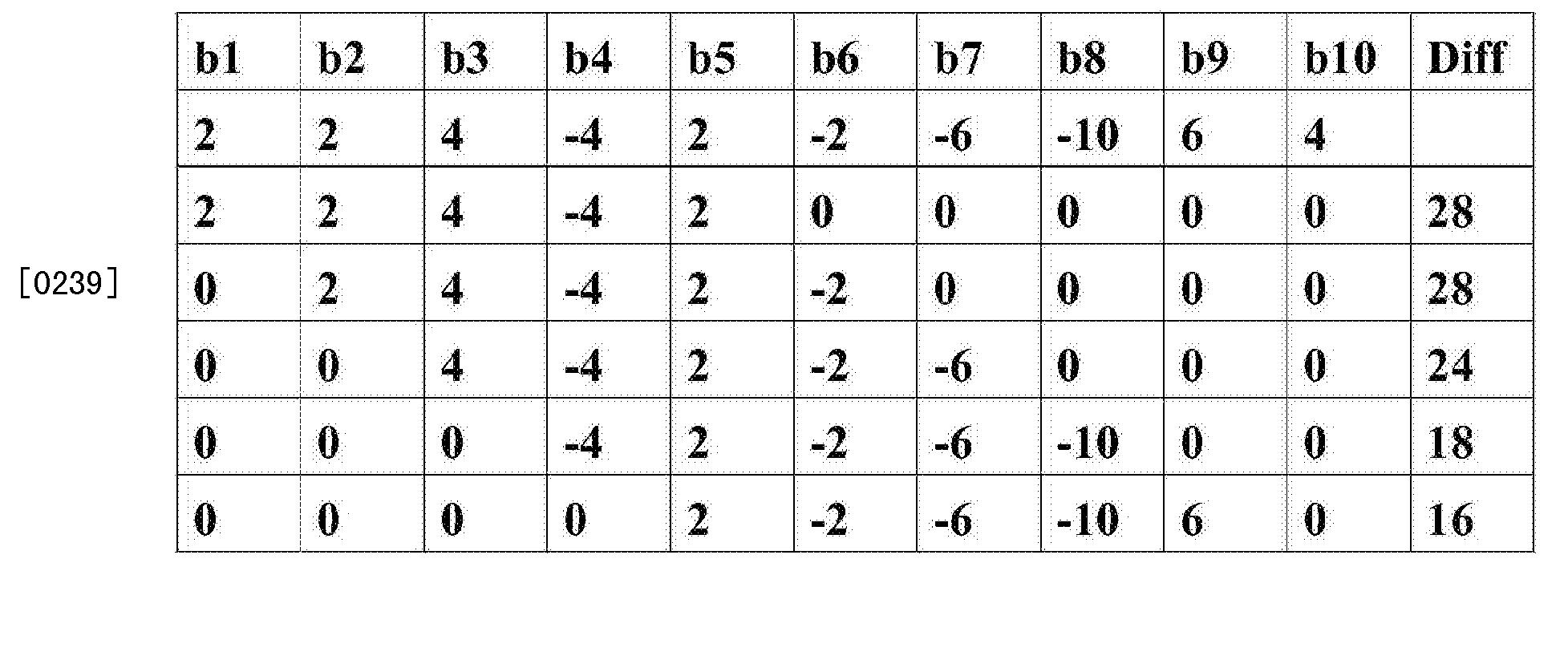 Figure CN105474308AD00241